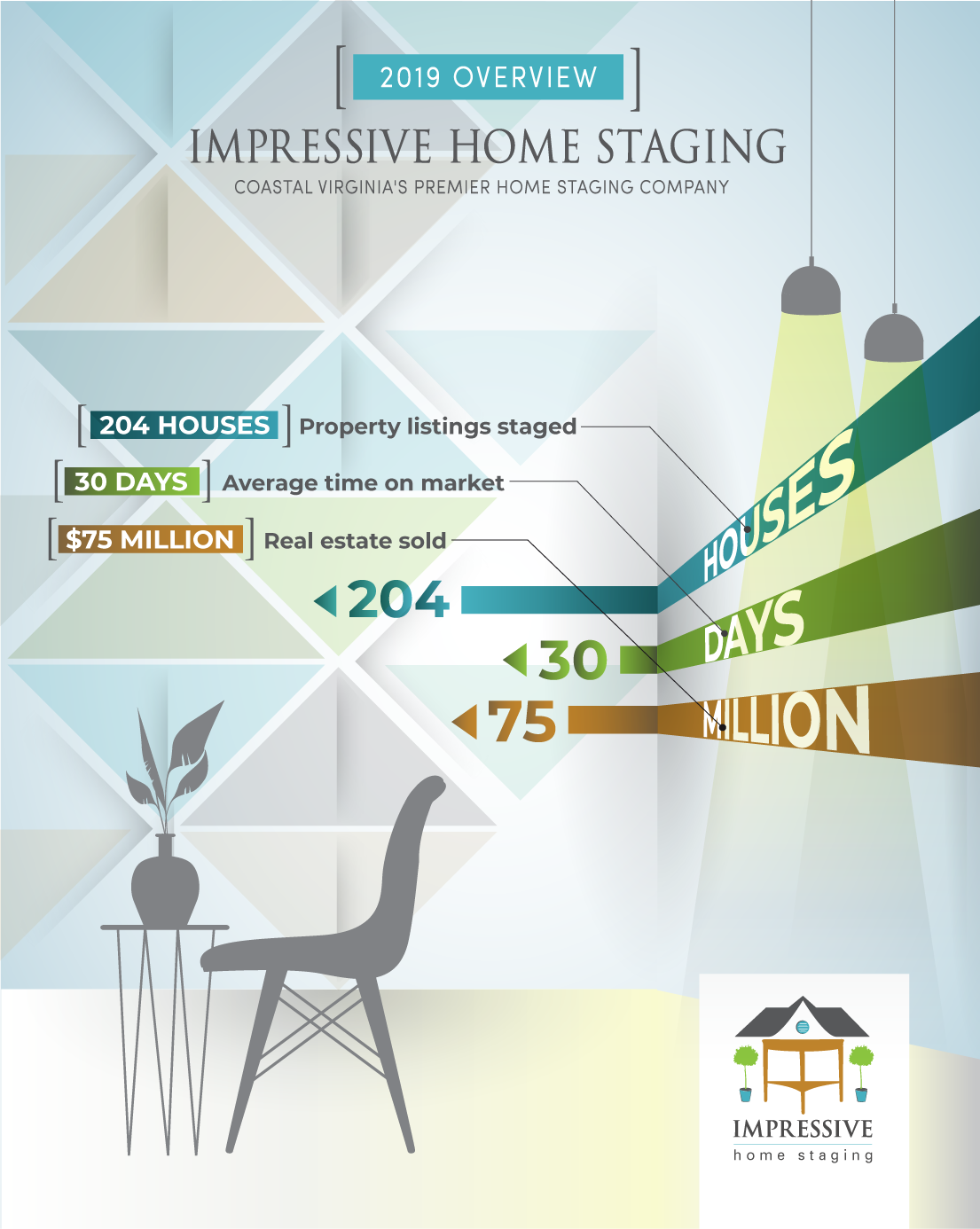 IHS_2019_yearEnd_Infographic_vertical